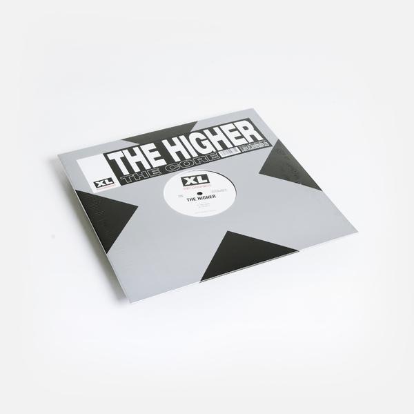 Thehigher f