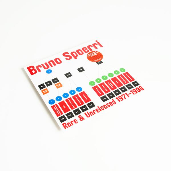 Brunospoerri rareandunreleased 01
